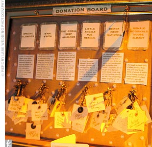 Guests selected a charity from several listed on a brightly decorated donation board for the newlyweds to make a contribution in their name.