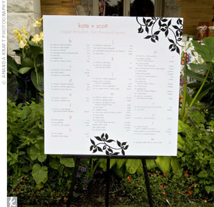 Table assignments were listed alphabetically on a large board posted at the cocktail hour.