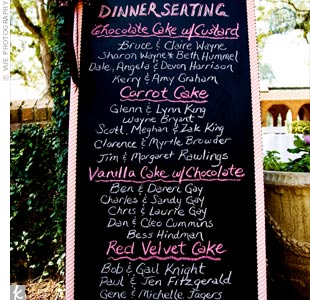A chalkboard, with each name written in white, directed guests to their tables. The tables were all named after different types of cake.