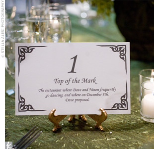 The Table Names
