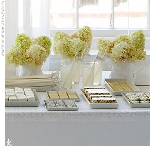 Dessert Table Theme #2: An Elegant All-White Dessert Table