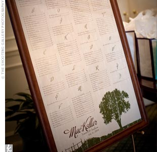 Instead of escort cards, Lauren and Andy went with a seating chart that matched their invitations. It carried the theme of the tree and a fence to keep the country vibe, and they displayed it in a wooden frame.
