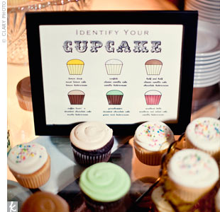 "In addition to their small cake, the couple served up buttercream cupcakes displayed on antique cake plates. Christine made cute ""Identify Your Cupcake"" signs to go on the table."