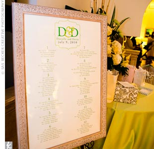 Guests found their seats with the help of a framed, poster-size seating chart at the foot of the staircase leading to the reception.