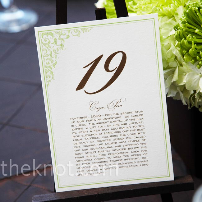 Each table was numbered and named after places they had traveled together. The cards mimicked the invite design and were propped up on wooden easels.