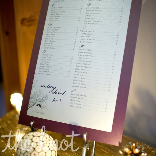 An alphabetical seating chart directed guests to their seats at dinner.