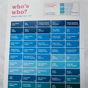 A chart of who's who at the wedding was included with the programs to help out-of-town guests break the ice.