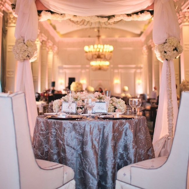 Wedding Venues Your Complete Guide To Getting It All Right: Sweetheart Reception Table
