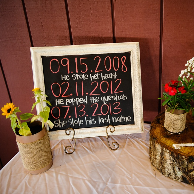 A chalkboard sign detailed important moments in the couple's relationship.