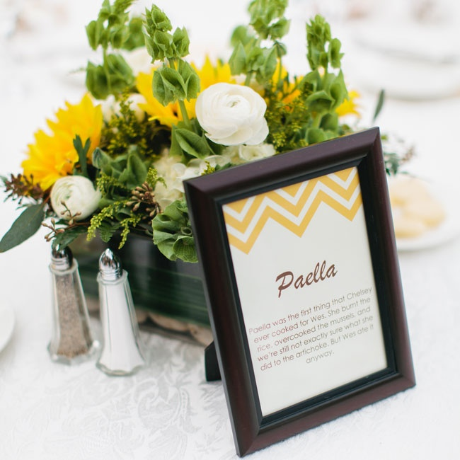 Each table was named after a food, place or experience that was special to the couple. A short anecdote was added to the table names explaining the meaning behind each.