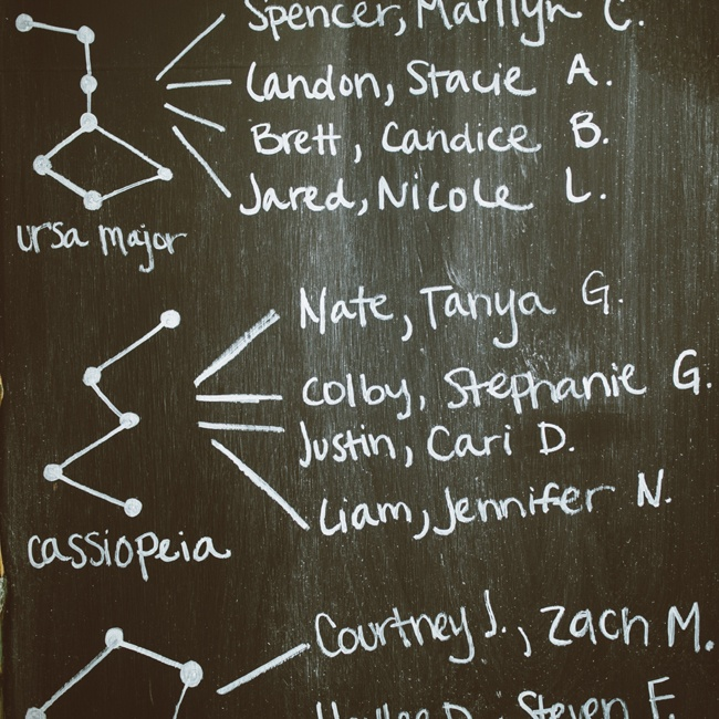 Guests found where they were sitting by finding which constellation their name was beside on a giant chalkboard.