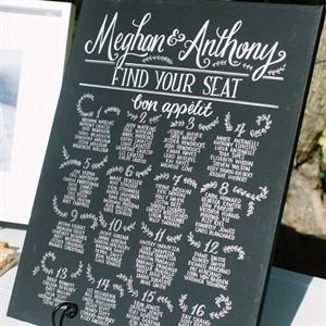 Crafty Table Seating Chart